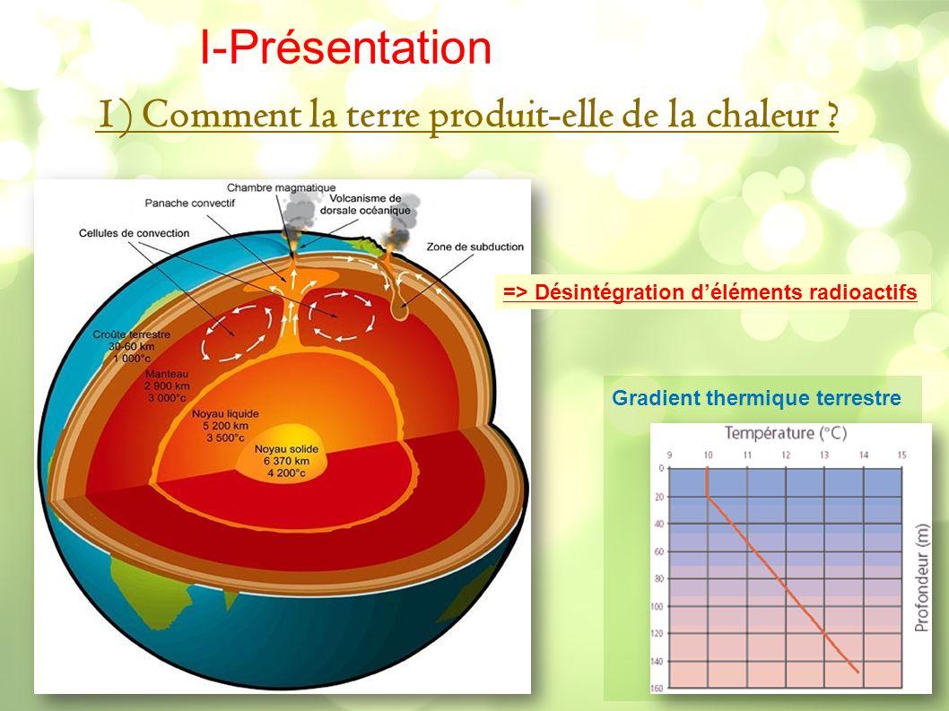 1) Comment la terre produit-elle de la chaleur