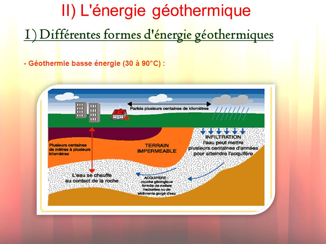 II) L énergie géothermique