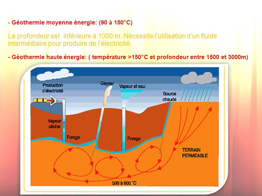 - Géothermie moyenne énergie: (90 à 150°C)