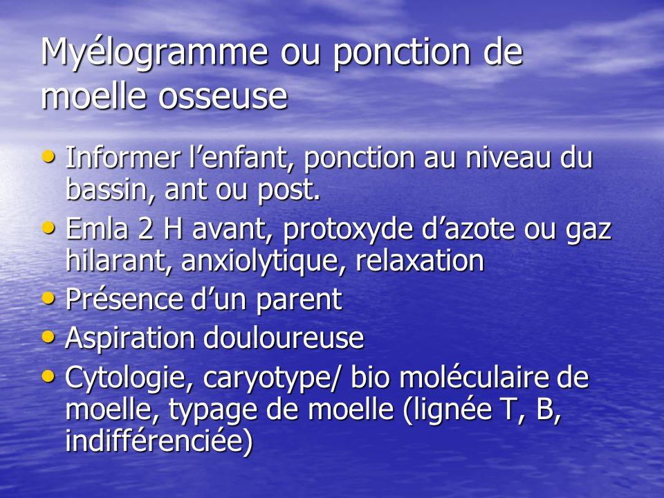 Myélogramme ou ponction de moelle osseuse