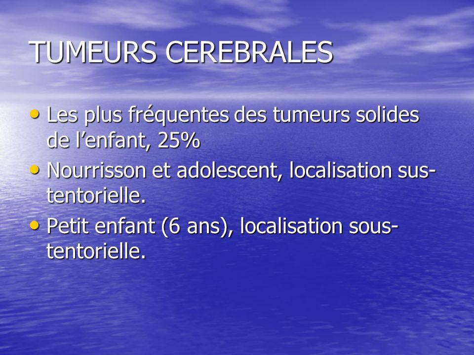 TUMEURS CEREBRALES Les plus fréquentes des tumeurs solides de l'enfant, 25% Nourrisson et adolescent, localisation sus-tentorielle.