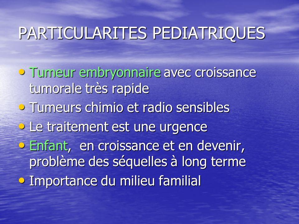 PARTICULARITES PEDIATRIQUES