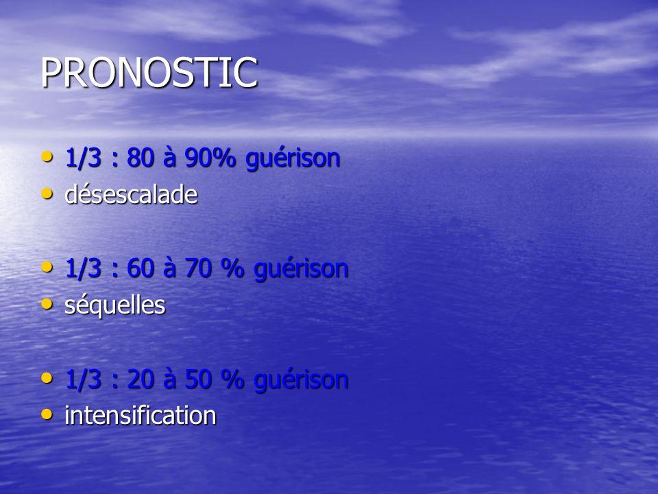 PRONOSTIC 1/3 : 80 à 90% guérison désescalade 1/3 : 60 à 70 % guérison