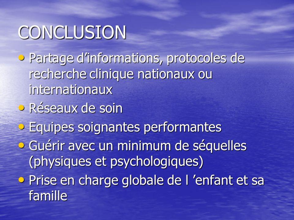 CONCLUSION Partage d'informations, protocoles de recherche clinique nationaux ou internationaux. Réseaux de soin.
