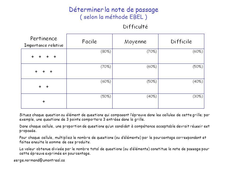 Déterminer la note de passage ( selon la méthode EBEL )