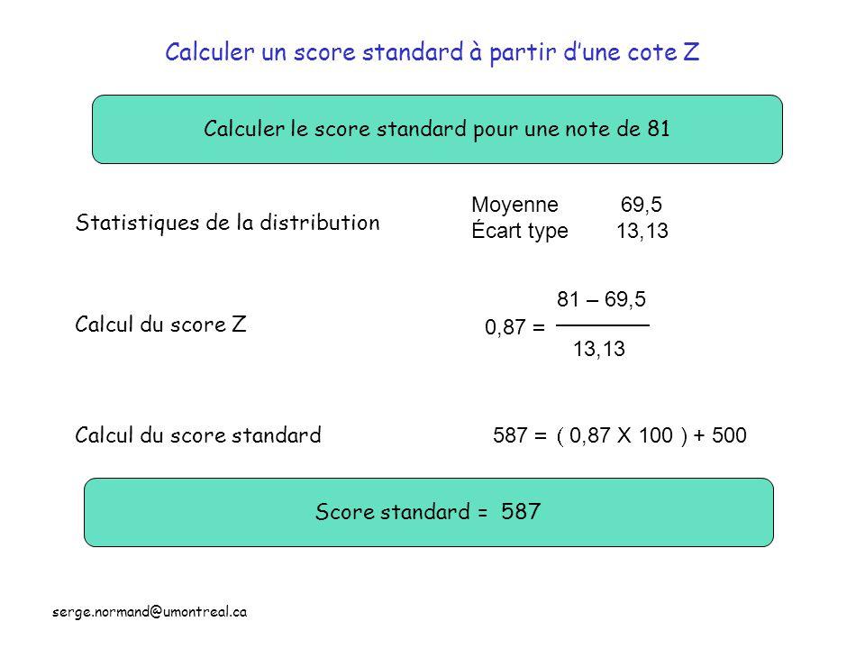 Calculer un score standard à partir d'une cote Z