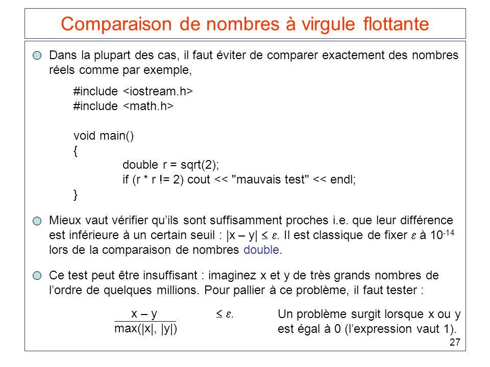 Comparaison de nombres à virgule flottante