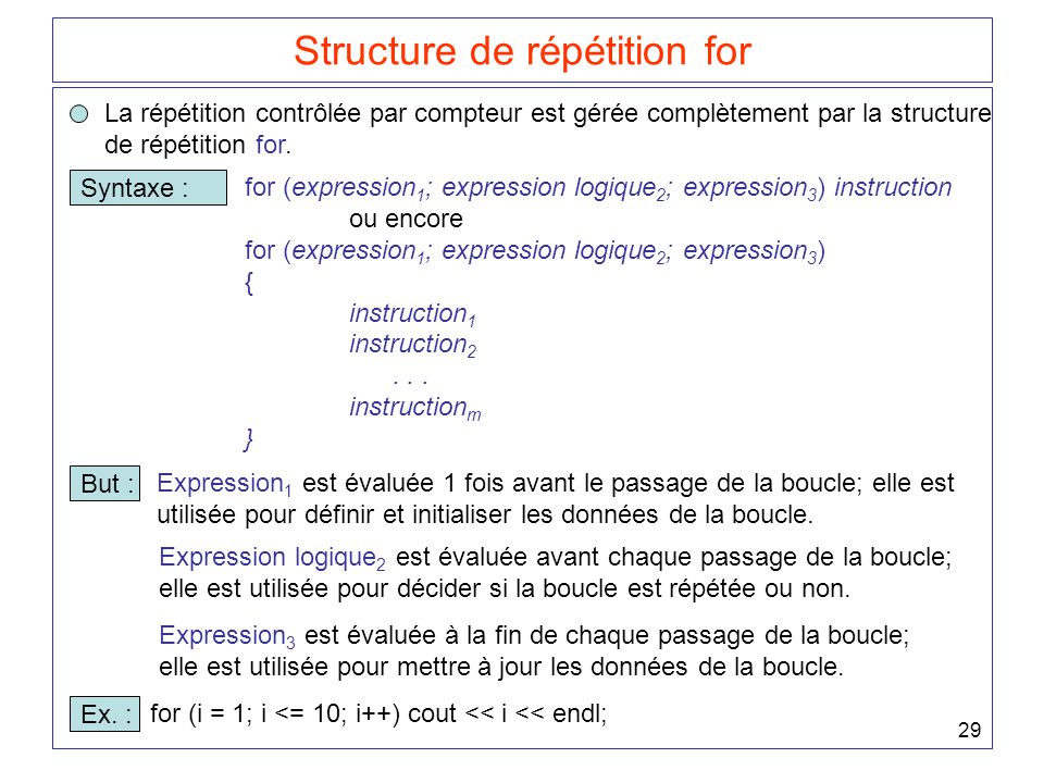 Structure de répétition for