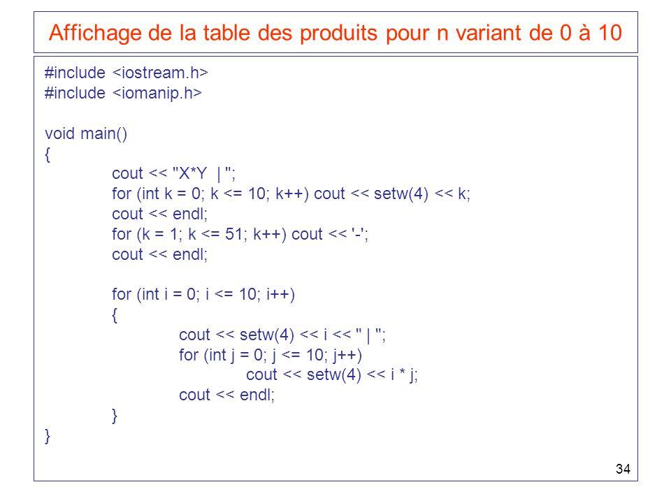 Affichage de la table des produits pour n variant de 0 à 10