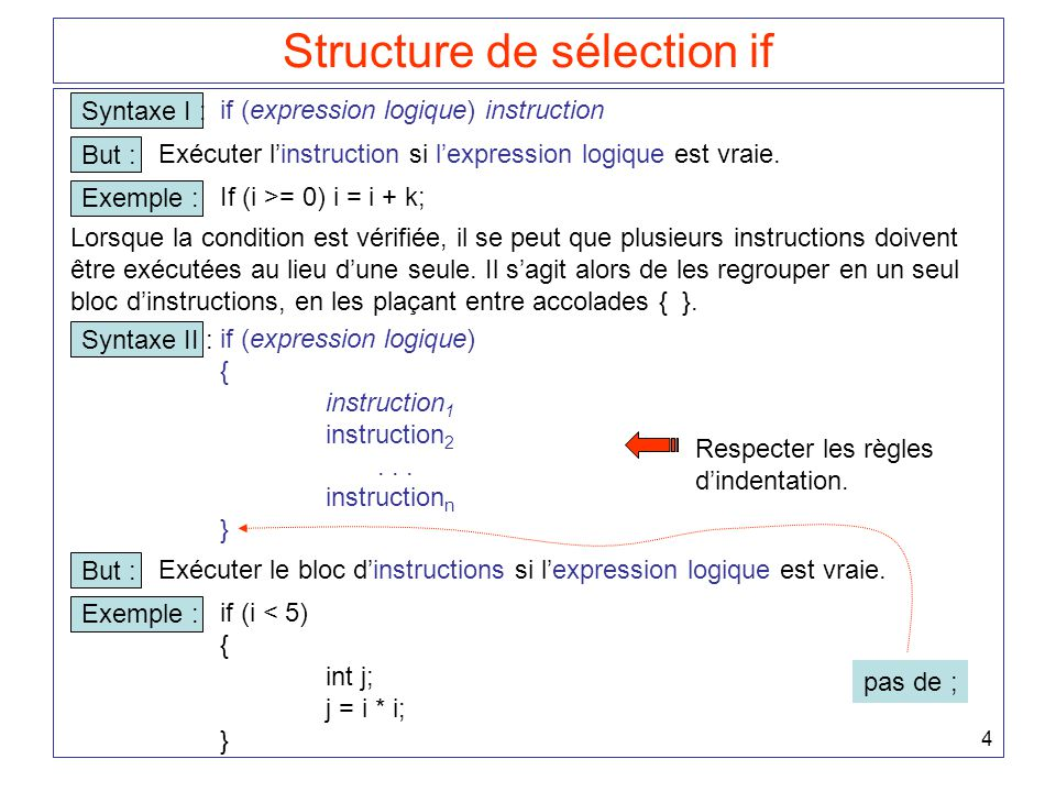 Structure de sélection if