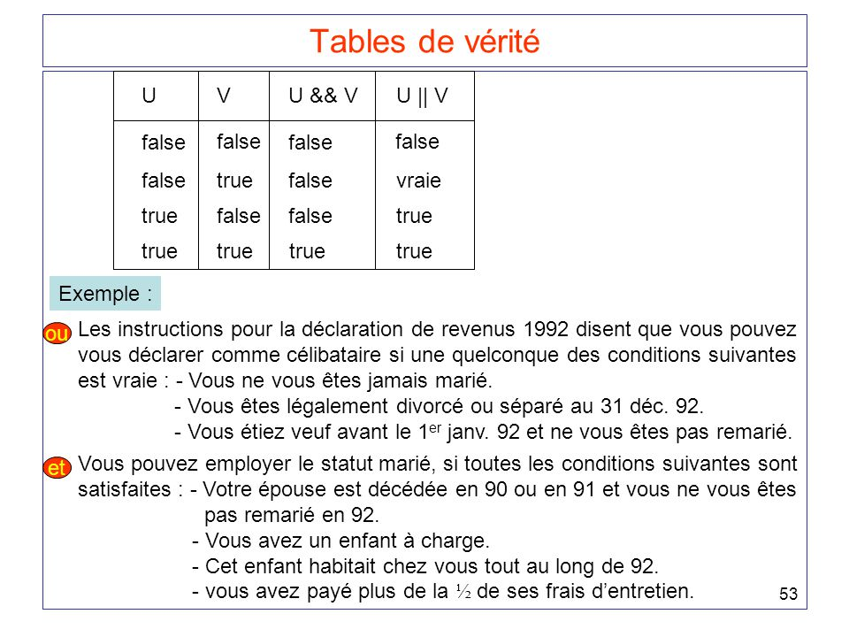 Tables de vérité U V U && V U || V false false false false false true
