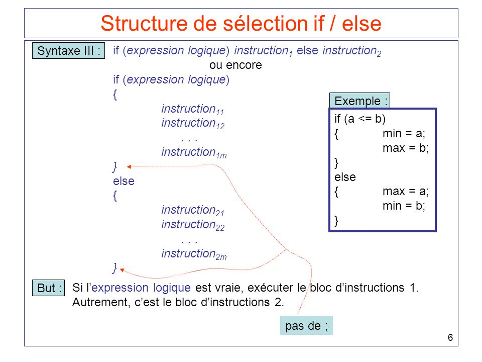 Structure de sélection if / else
