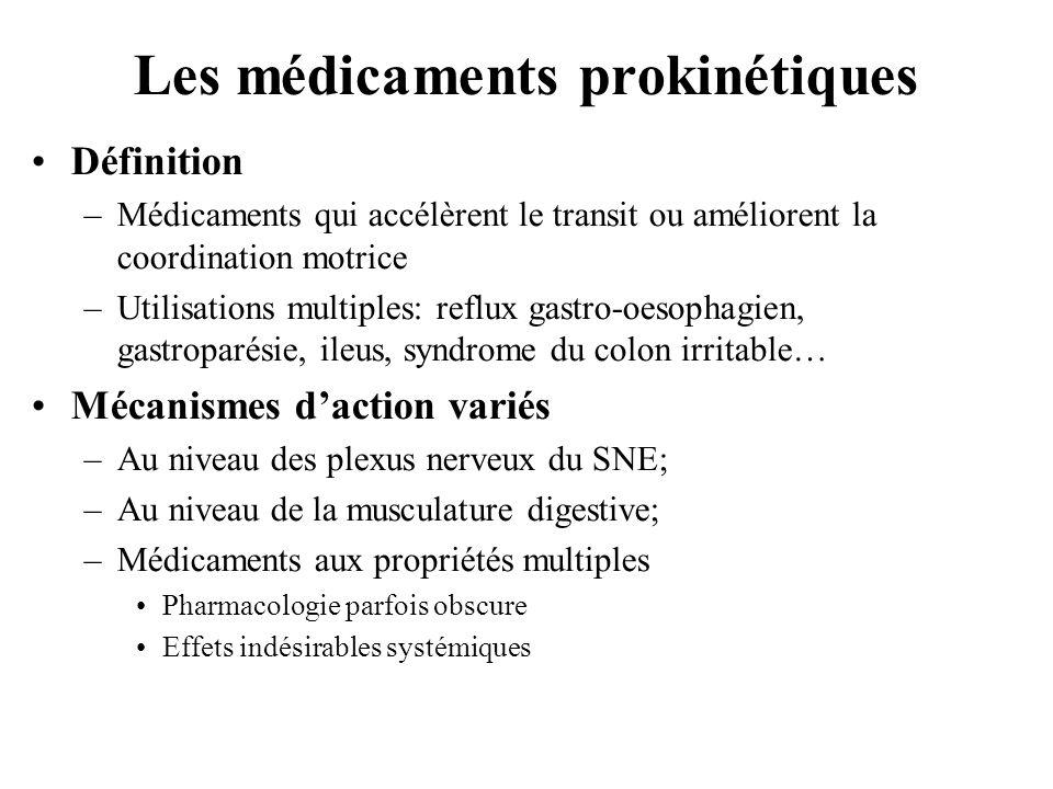 Les médicaments prokinétiques