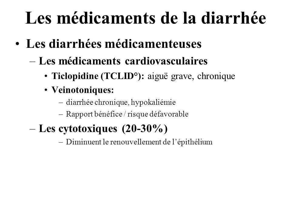Les médicaments de la diarrhée