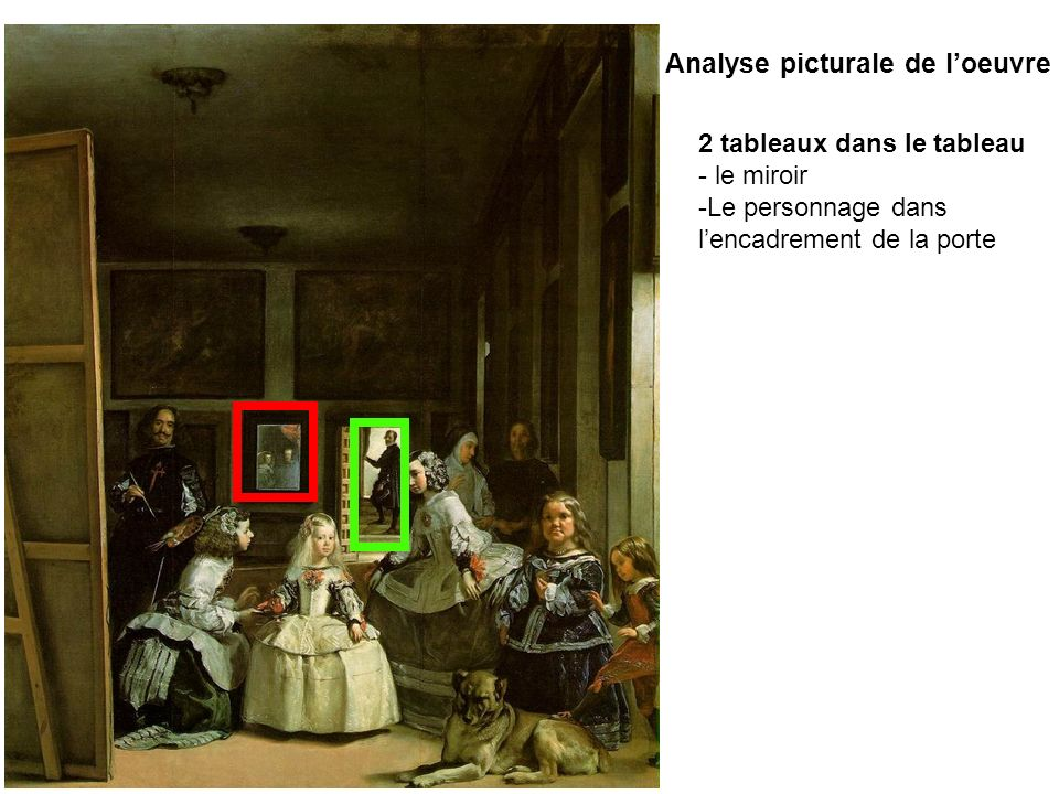 Analyse picturale de l'oeuvre