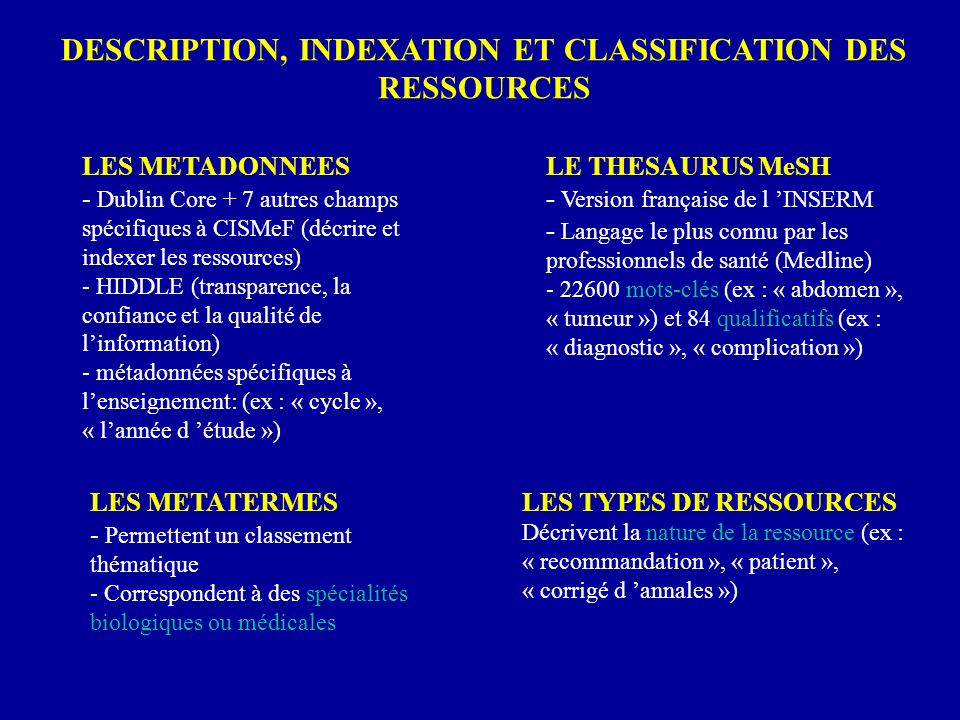 DESCRIPTION, INDEXATION ET CLASSIFICATION DES RESSOURCES
