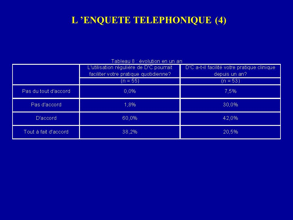 L 'ENQUETE TELEPHONIQUE (4)