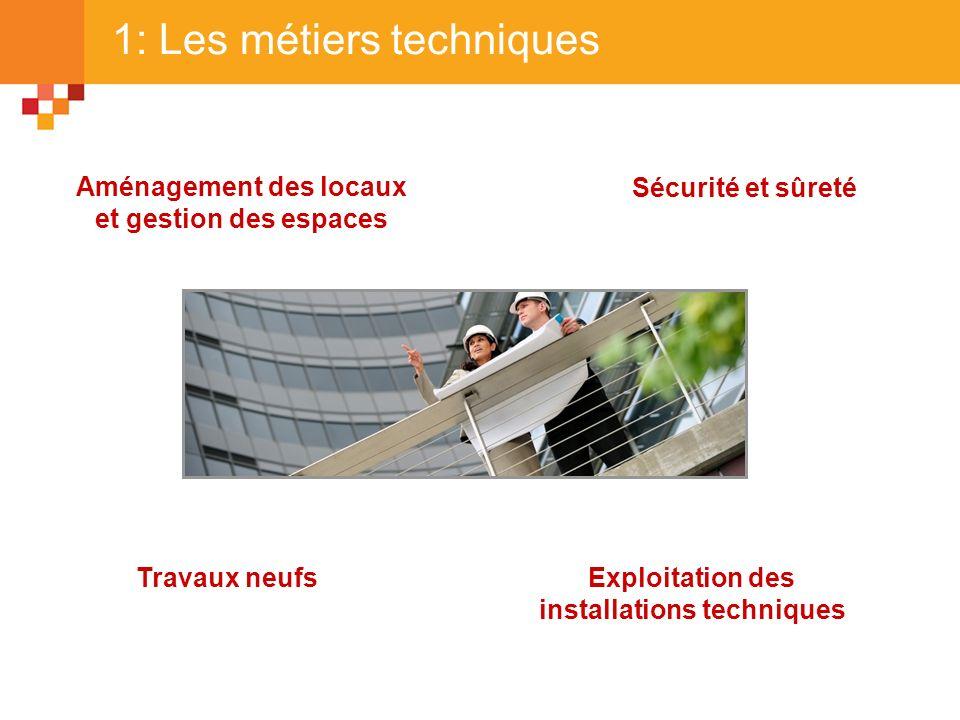 1: Les métiers techniques