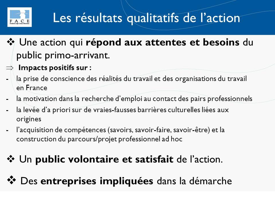 Les résultats qualitatifs de l'action