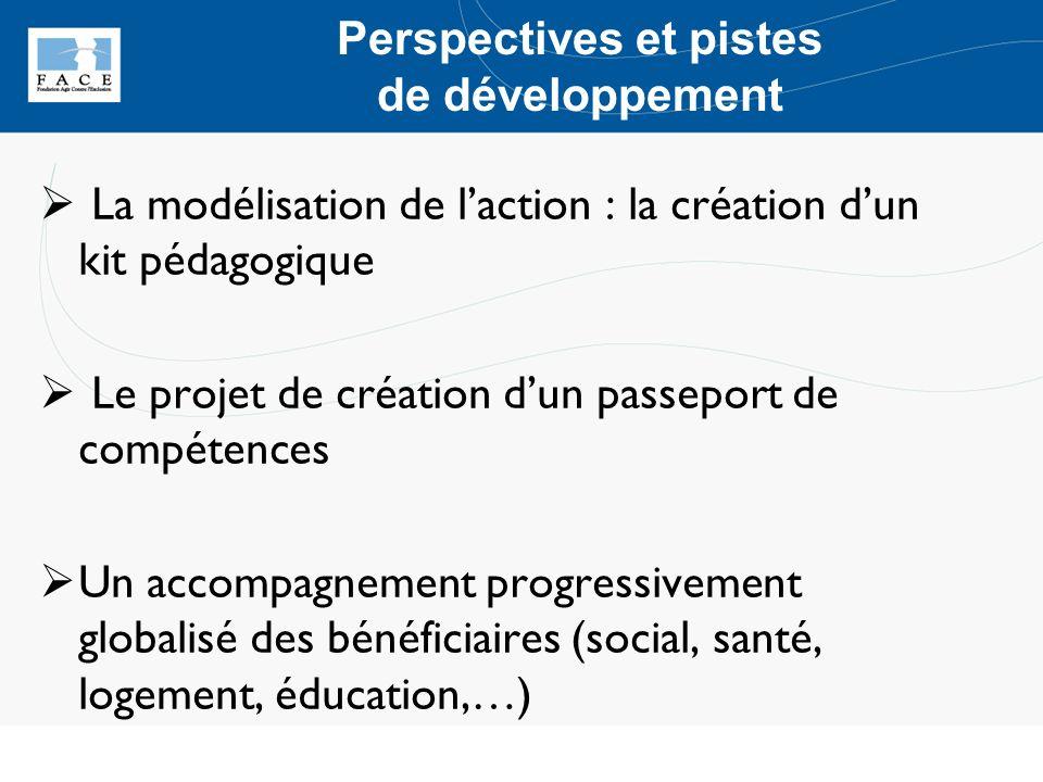 Perspectives et pistes de développement