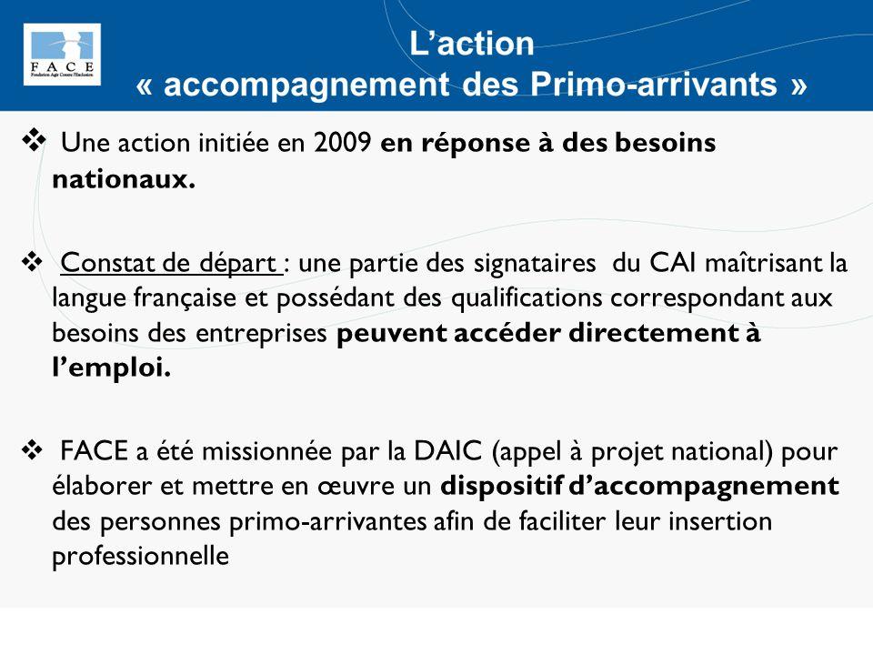 Une action initiée en 2009 en réponse à des besoins nationaux.
