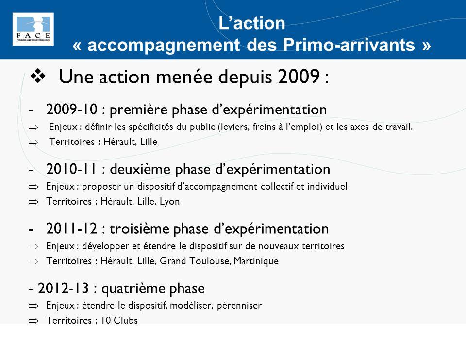 Une action menée depuis 2009 :