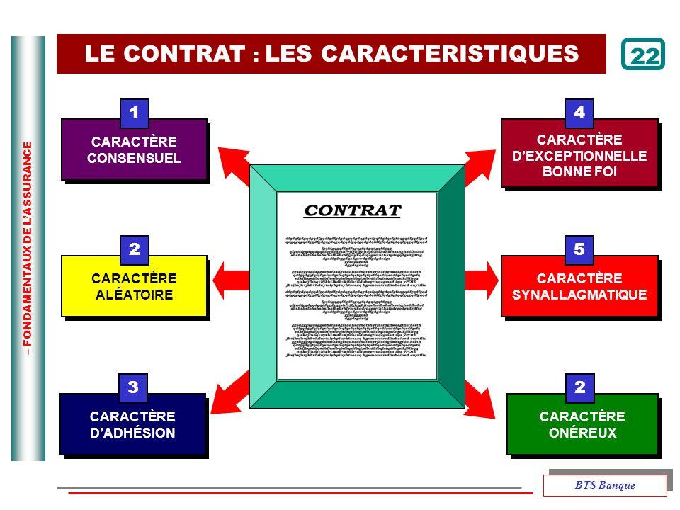 CARACTÈRE D'EXCEPTIONNELLE BONNE FOI CARACTÈRE SYNALLAGMATIQUE