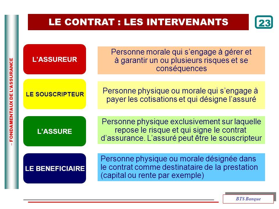 LE CONTRAT : LES INTERVENANTS 23