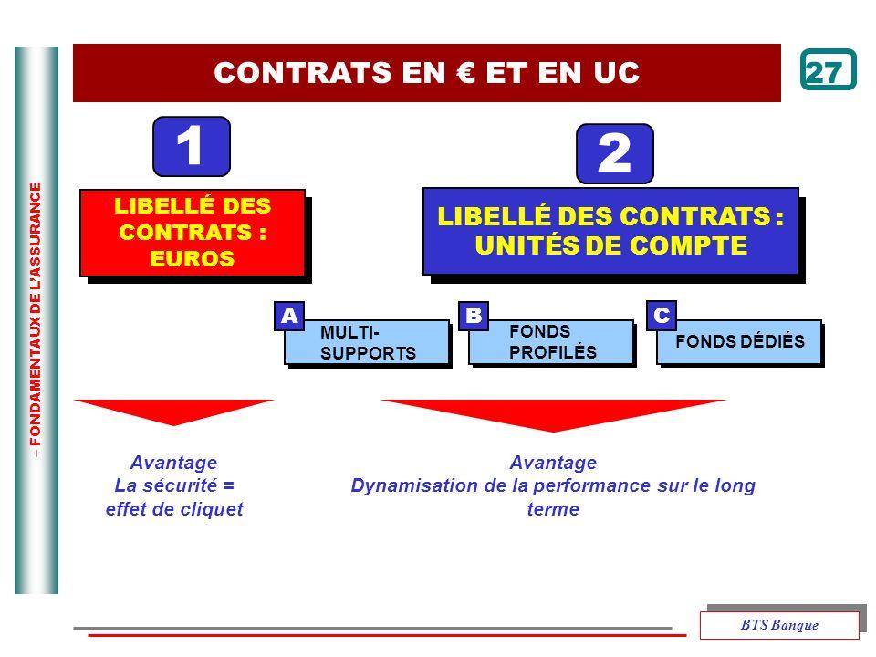 1 2 CONTRATS EN € ET EN UC 27 LIBELLÉ DES CONTRATS : UNITÉS DE COMPTE