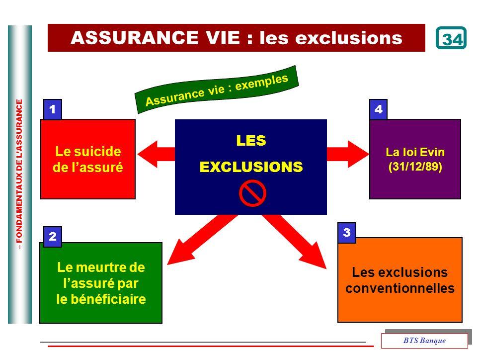 ASSURANCE VIE : les exclusions