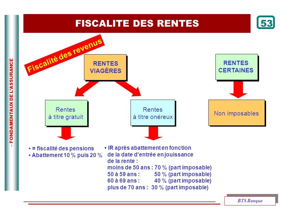 FISCALITE DES RENTES 53 Fiscalité des revenus RENTES VIAGÈRES RENTES