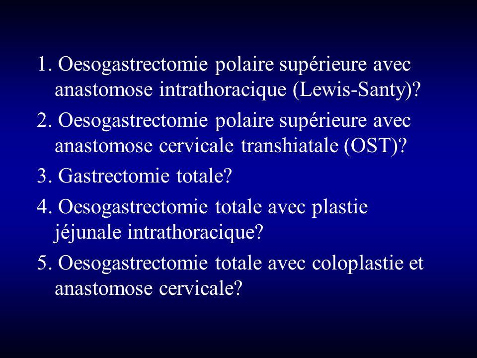 1. Oesogastrectomie polaire supérieure avec anastomose intrathoracique (Lewis-Santy)