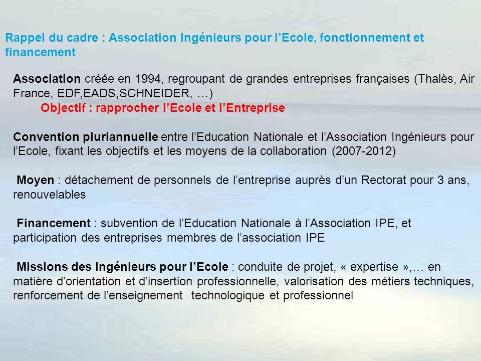 Rappel du cadre : Association Ingénieurs pour l'Ecole, fonctionnement et financement