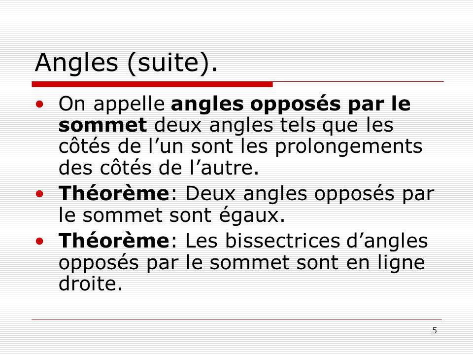 Angles (suite). On appelle angles opposés par le sommet deux angles tels que les côtés de l'un sont les prolongements des côtés de l'autre.