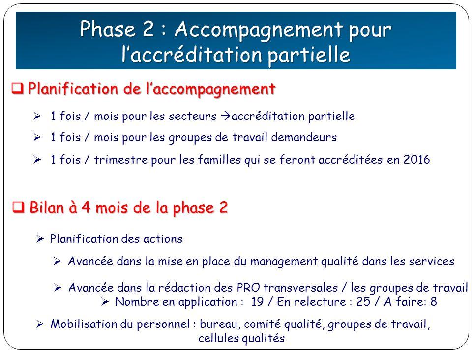 Phase 2 : Accompagnement pour l'accréditation partielle