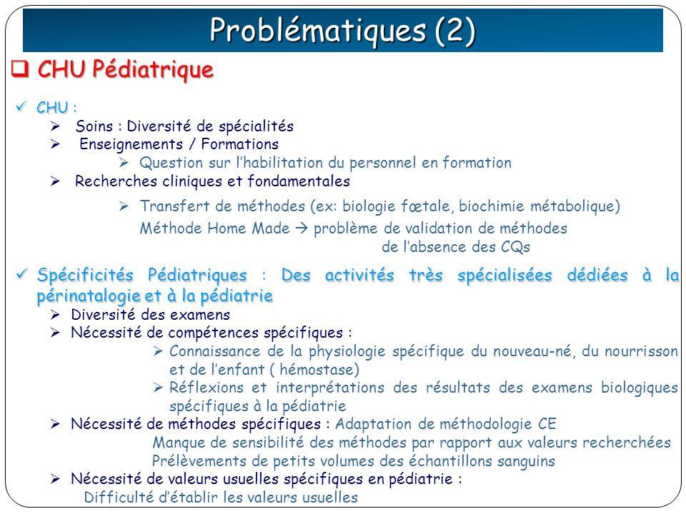 Problématiques (2) CHU Pédiatrique