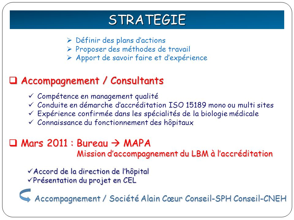 STRATEGIE Accompagnement / Consultants Mars 2011 : Bureau  MAPA