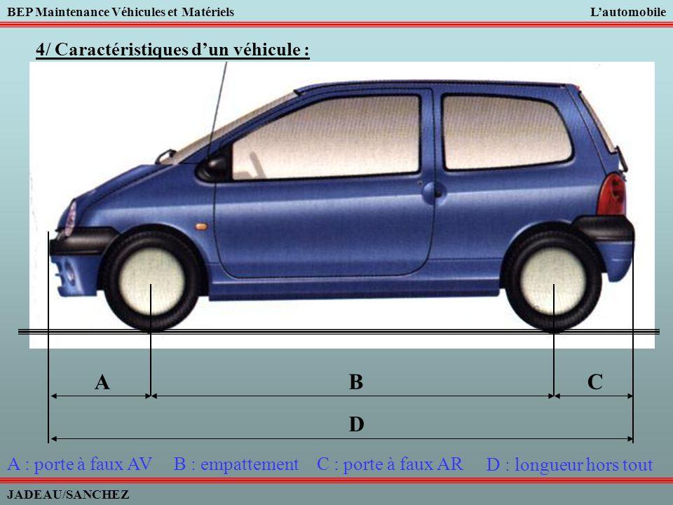 A B C D 4/ Caractéristiques d'un véhicule : A : porte à faux AV