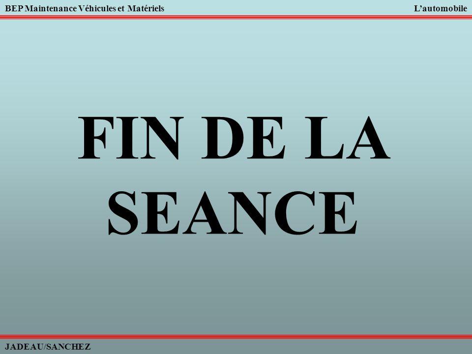 FIN DE LA SEANCE
