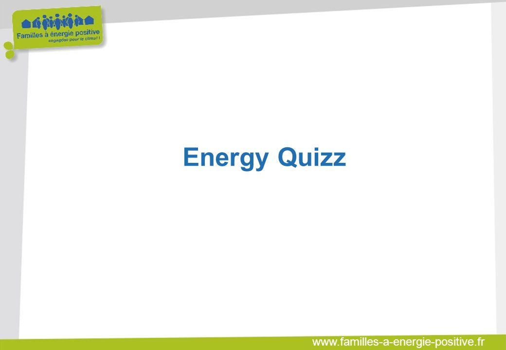 Energy Quizz