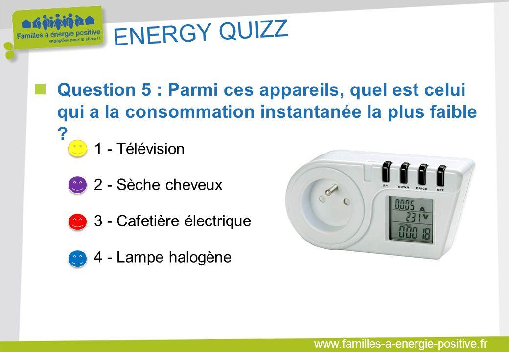 ENERGY QUIZZ Question 5 : Parmi ces appareils, quel est celui qui a la consommation instantanée la plus faible
