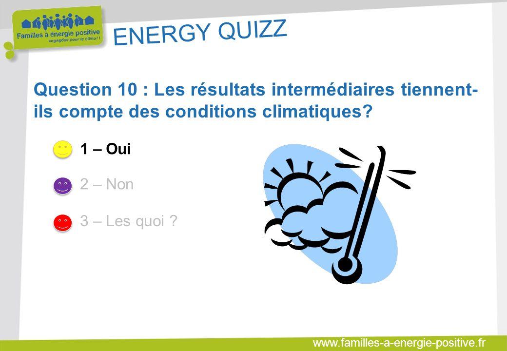 ENERGY QUIZZ Question 10 : Les résultats intermédiaires tiennent-ils compte des conditions climatiques