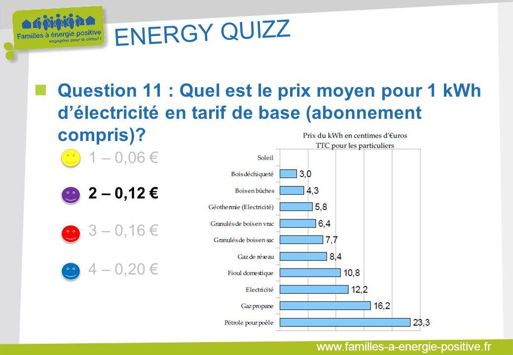 ENERGY QUIZZ Question 11 : Quel est le prix moyen pour 1 kWh d'électricité en tarif de base (abonnement compris)