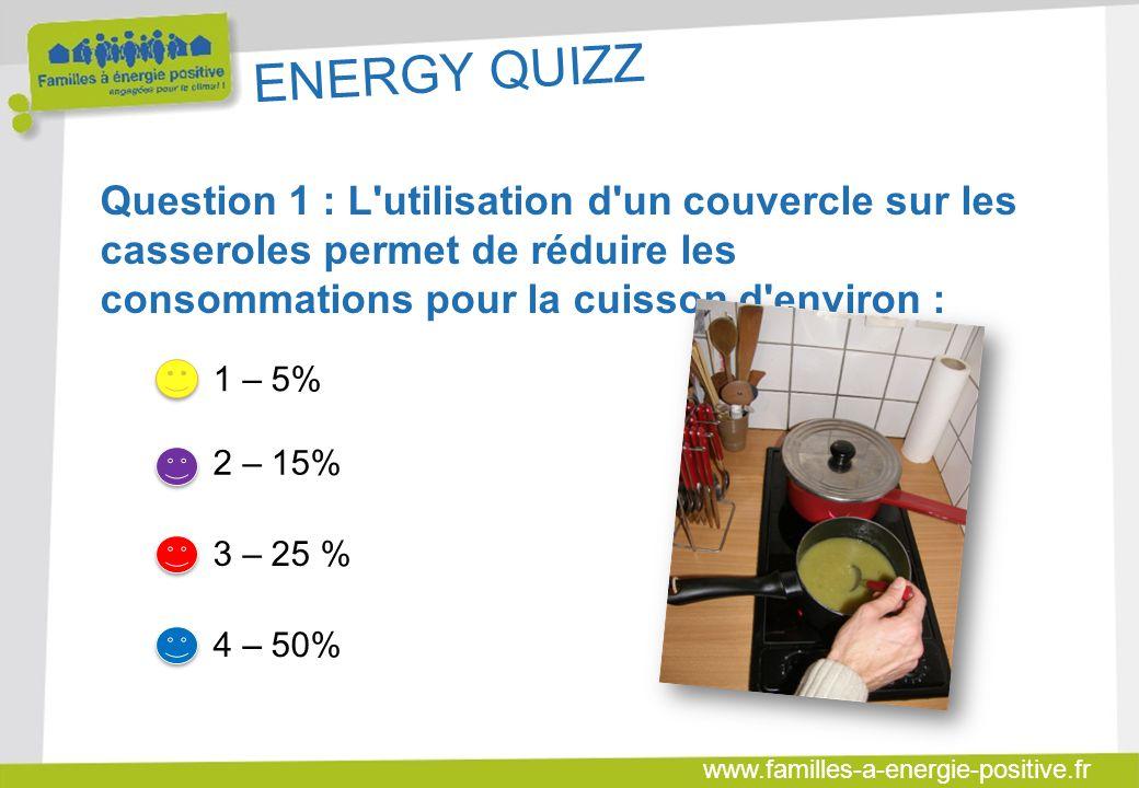 ENERGY QUIZZ Question 1 : L utilisation d un couvercle sur les casseroles permet de réduire les consommations pour la cuisson d environ :