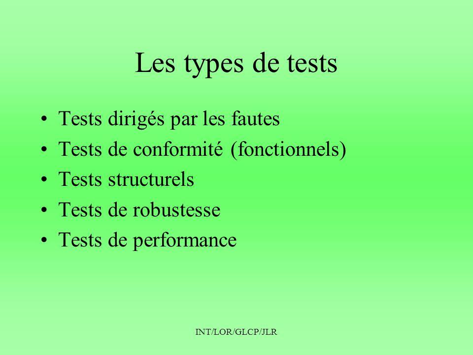 Les types de tests Tests dirigés par les fautes