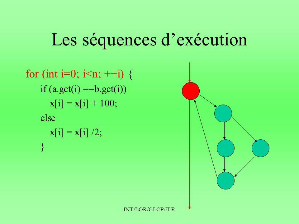 Les séquences d'exécution