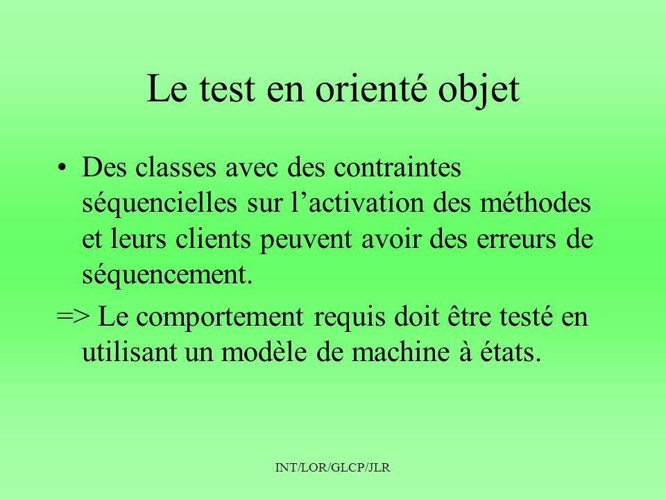 Le test en orienté objet