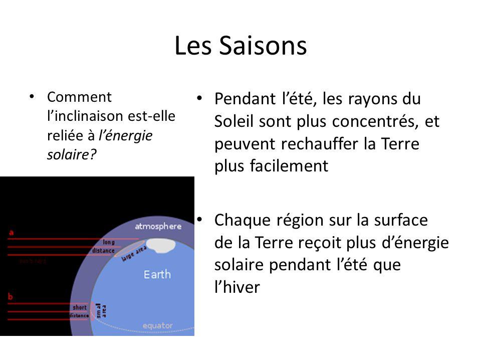 Les Saisons Comment l'inclinaison est-elle reliée à l'énergie solaire