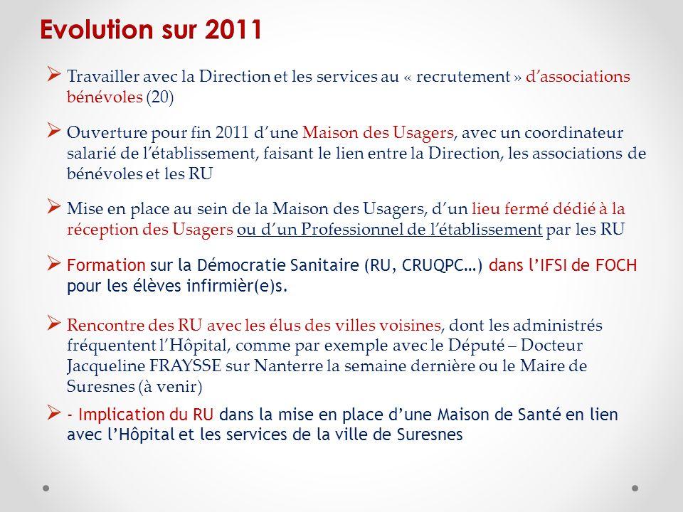 Evolution sur 2011 Travailler avec la Direction et les services au « recrutement » d'associations bénévoles (20)
