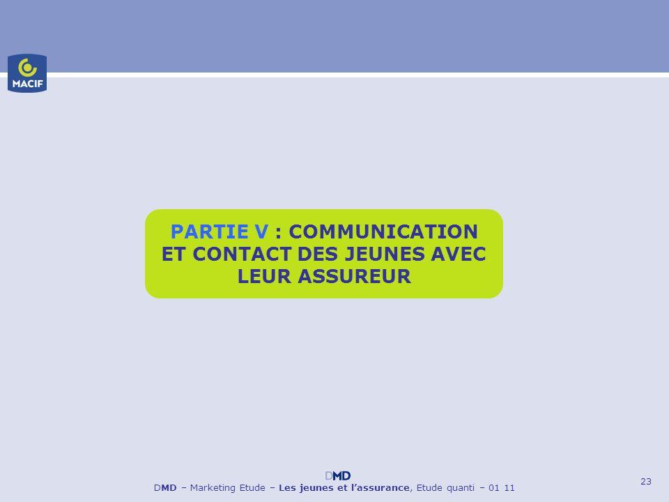 PARTIE V : COMMUNICATION ET CONTACT DES JEUNES AVEC LEUR ASSUREUR